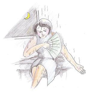 Chinese Medicine Treatment on Night Sweats
